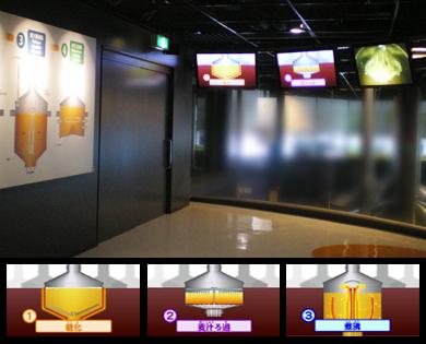 『仕込み映像』<br>「糖化槽」「麦汁ろ過槽」「麦汁煮沸釜」と呼ばれる仕込み釜の解説映像。40インチのPDP3台を用いて、仕込み作業のこだわりを紹介。