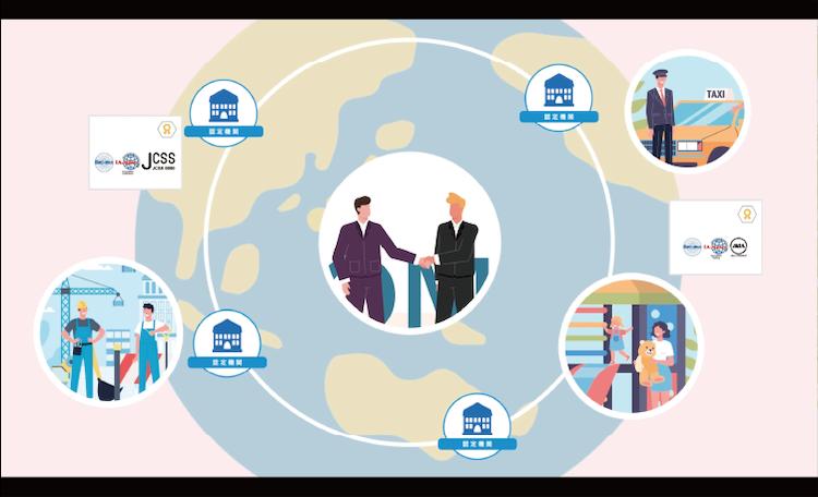 『世界のなかの認定 ILAC MRA/IAF MLA』認定制度の国際的な枠組みについて紹介